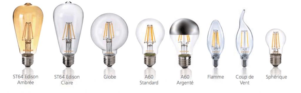 La gamme d'ampoules Sylvania
