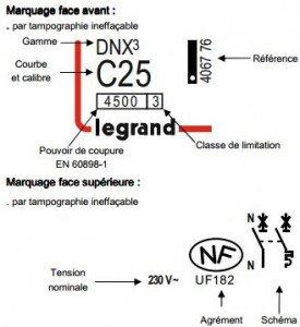 Tampon d'un disjoncteur Legrand