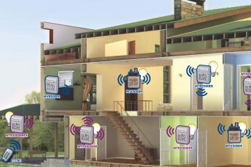 Yokis : solution domotique radio innovante