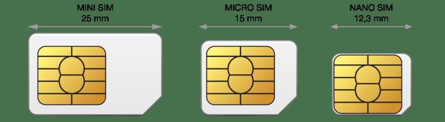 Les différents types de cartes SIM