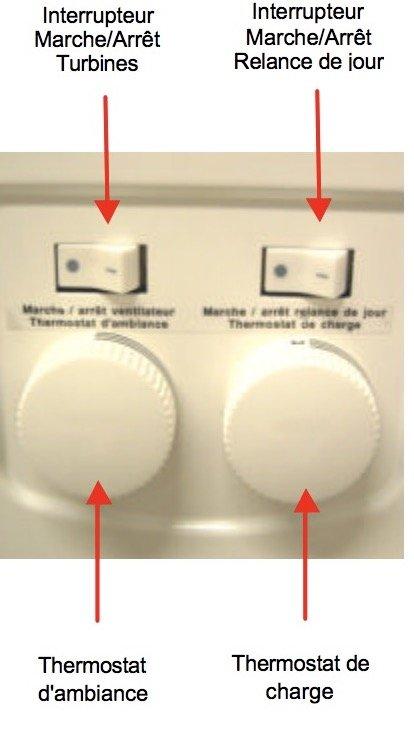 Les molettes de réglage du radiateur