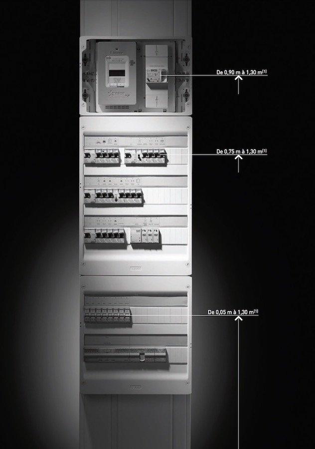 La norme NF C 15-100 appliquée à la GTL