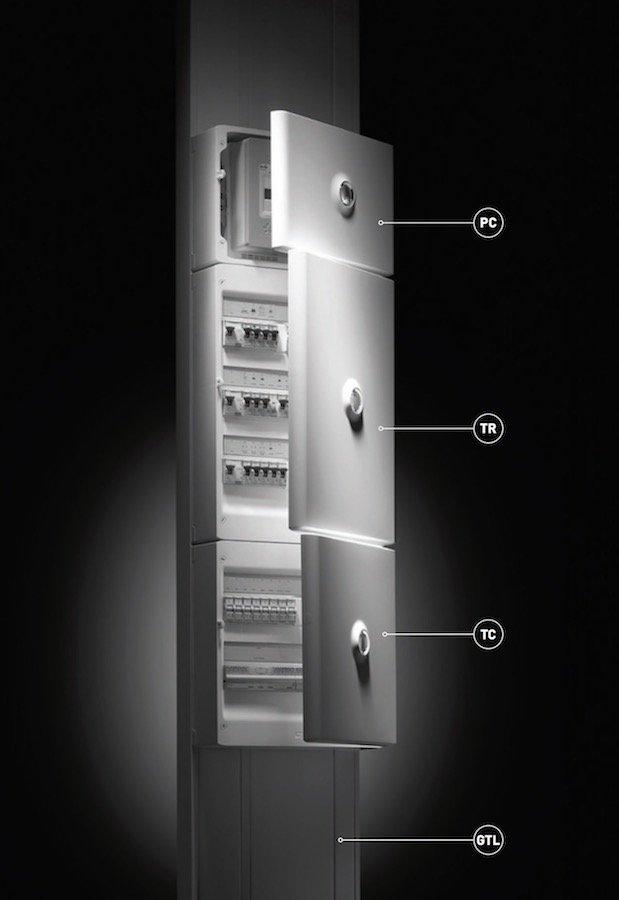 Les différentes parties d'une GTL