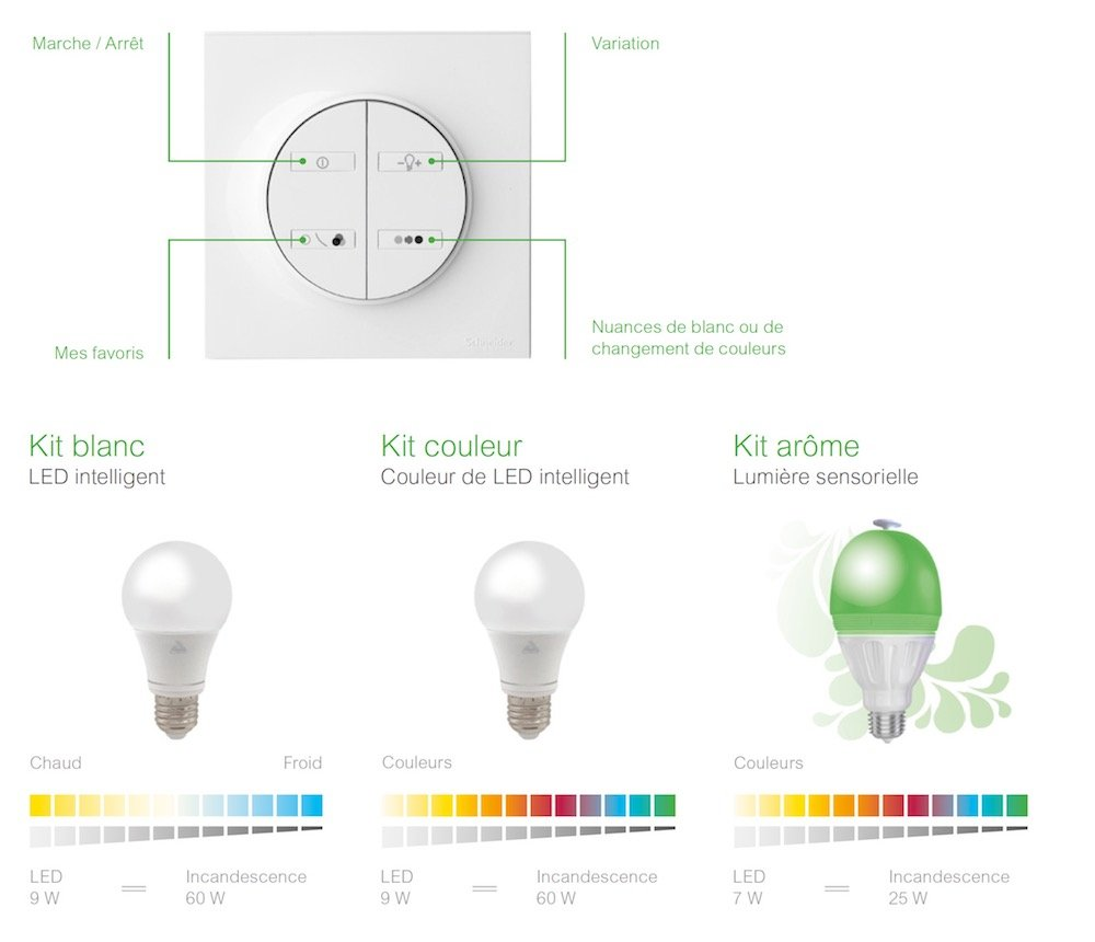 Les couleurs de l'ampoule Wiser Odace Lighting