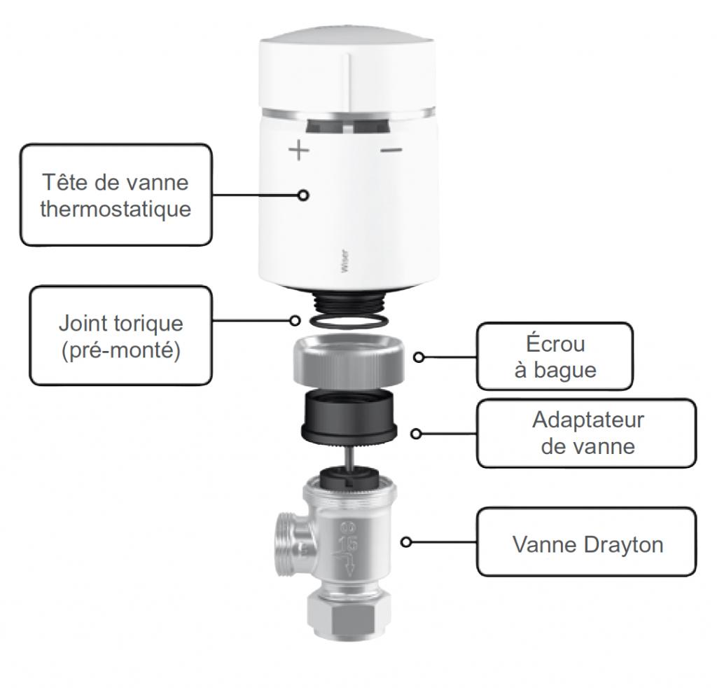 Schéma de la vanne thermostatique Wiser
